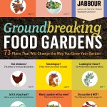 Groundbreaking Food Gardens by Nicki Jabbour