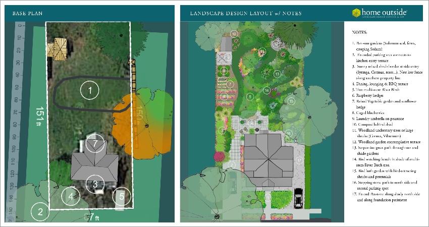 Palette Plan #2
